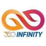 360infinity